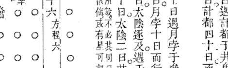 Mach-Hommy x Tha God Fahim - DUCK CZN: Chinese Algebra